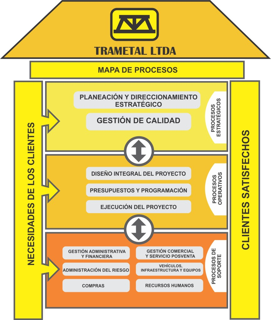 Trametal